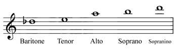 マウスピース基準音(改訂版)